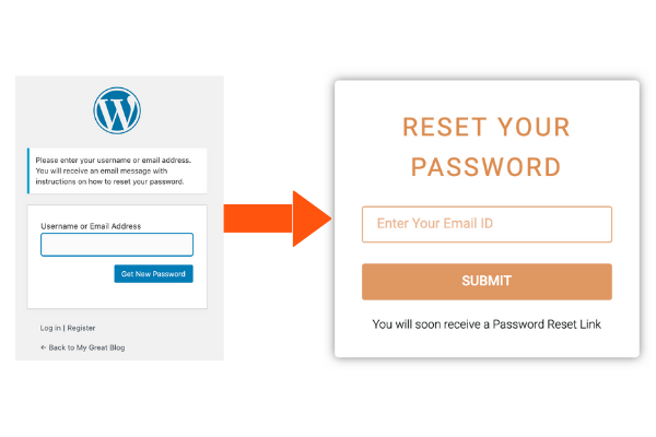 wordpress default password reset page style